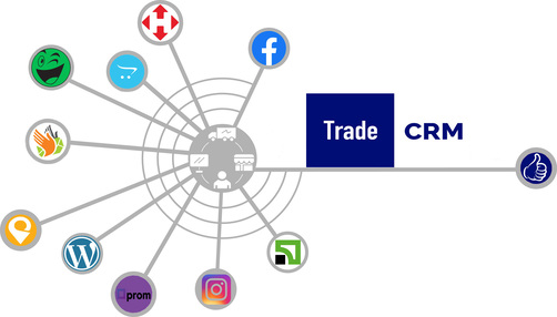 Что такое Trade CRM?