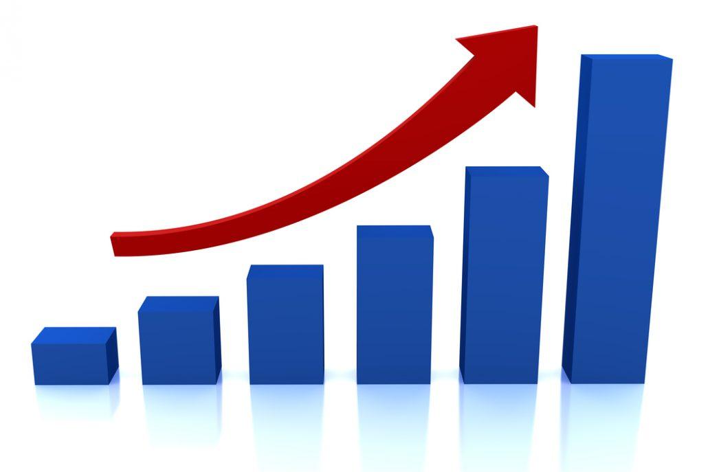 Диаграма роста курса