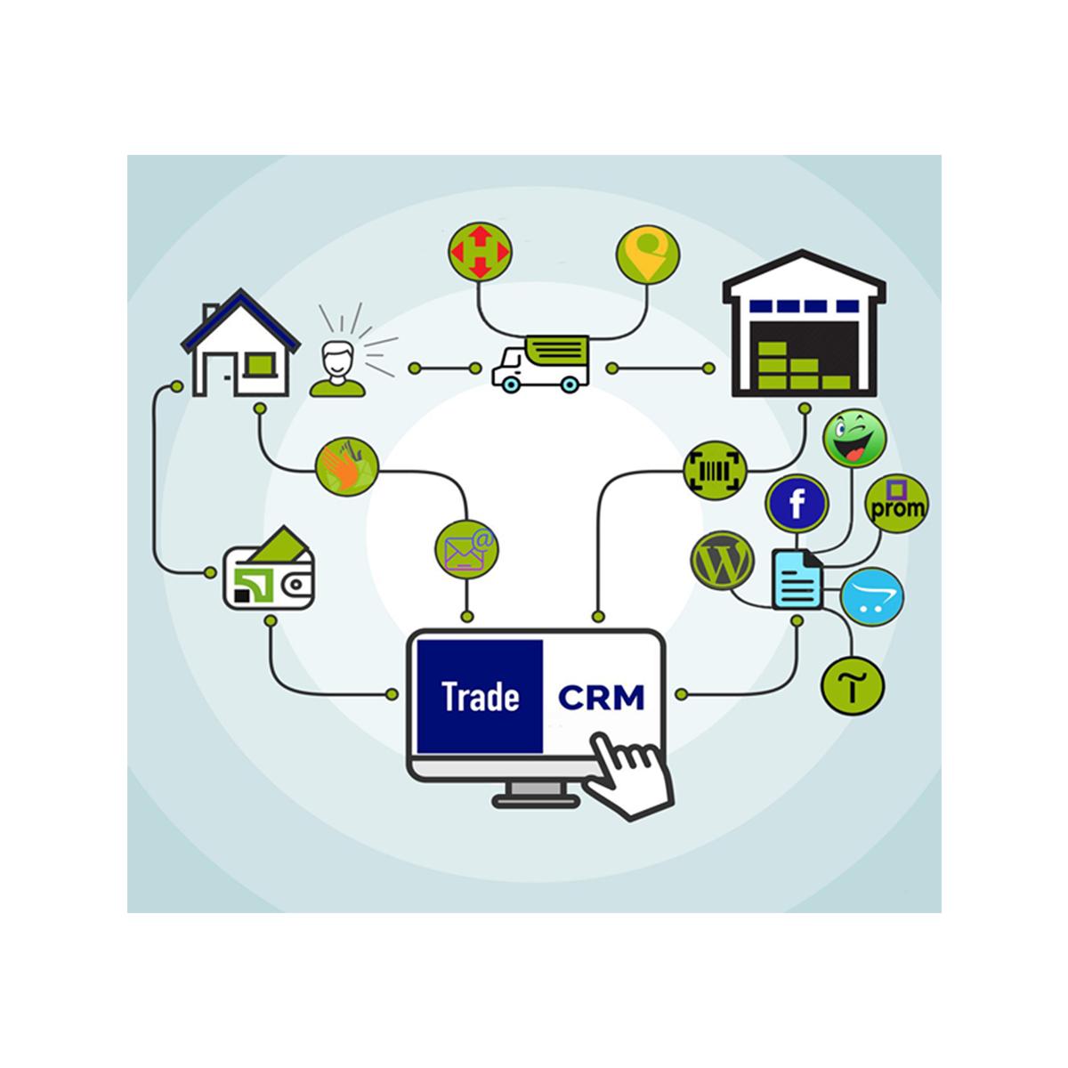 Заказы & Trade CRM